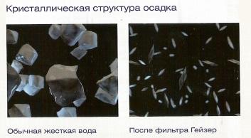 Кристаллическая структура осадка
